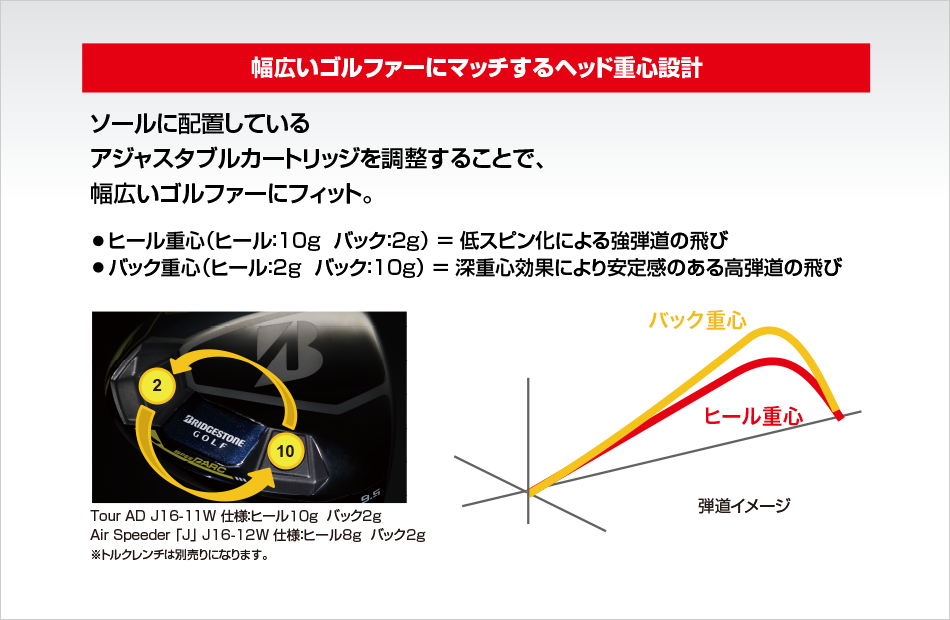 JGRドライバー 公式アジャスタブル